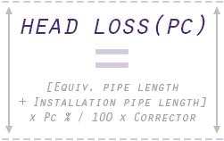 How to calculate head loss in a system