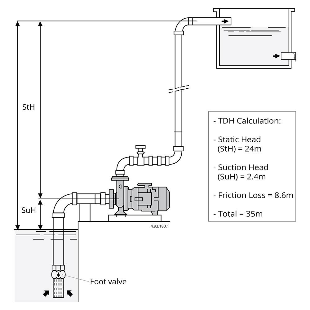 Water Booster Pump Symbol