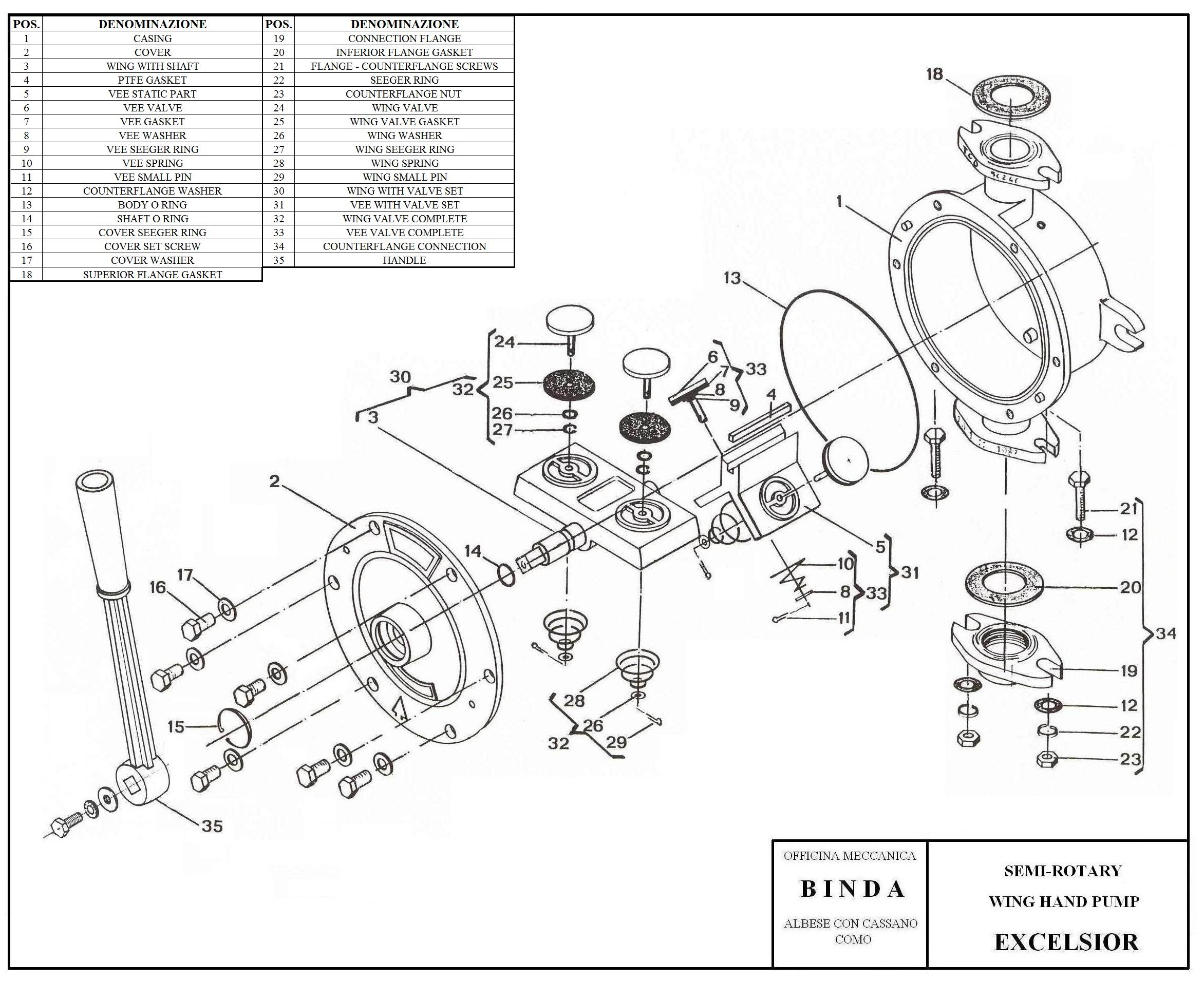 Binda Excelsior B Semi Rotary Hand Pump Amp Manual Pump