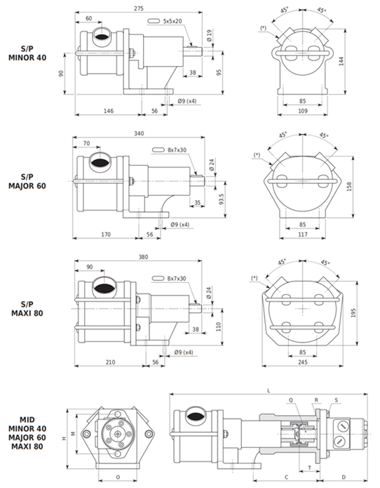 P Mid Flexible Impeller Pumps Sanitary Flexible Vane