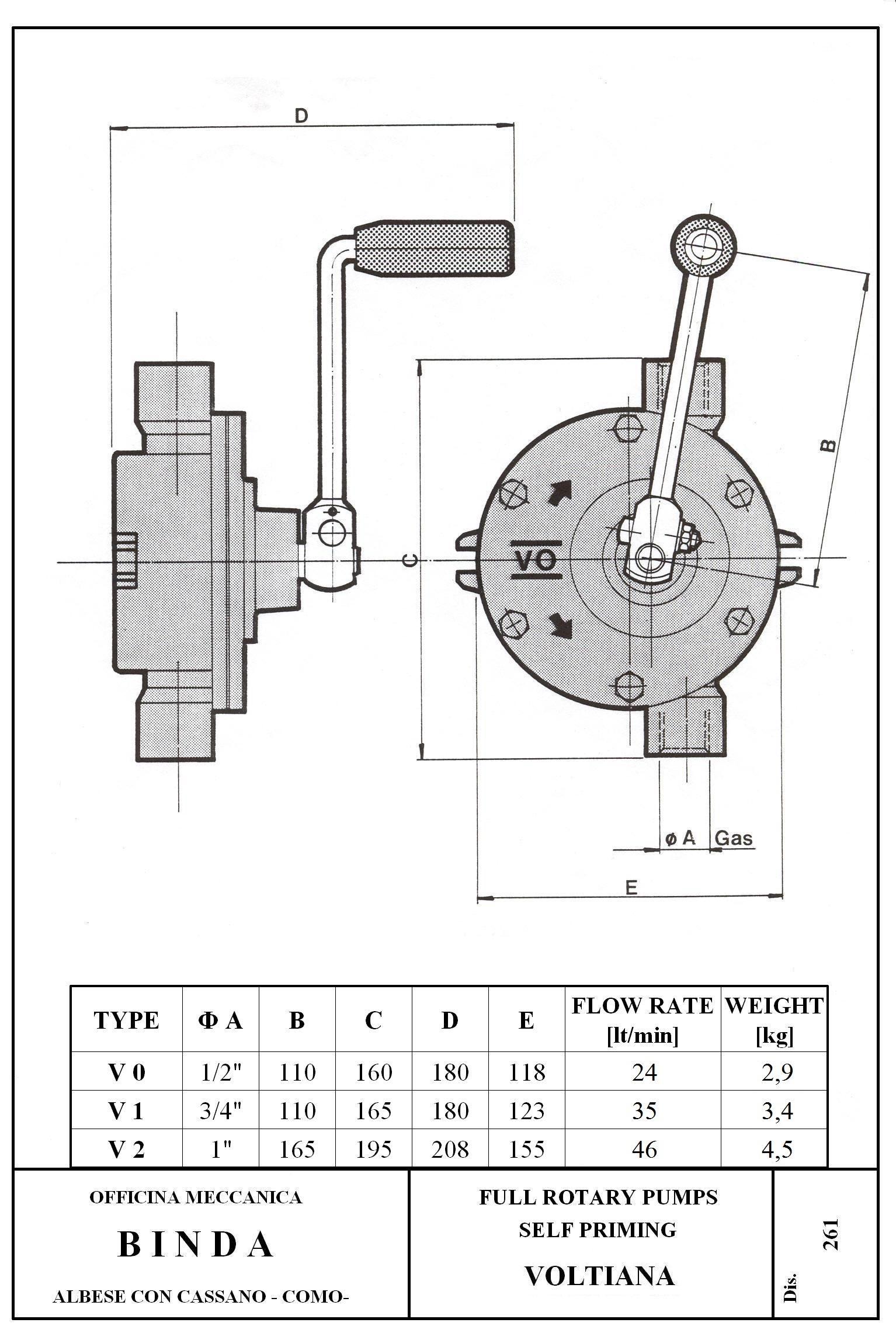 binda voltiana rotary hand pump & manual pump | castle pumps industrial pump diagram industrial wiring diagram symbols chart #4
